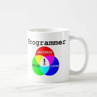 Programmer Intersection Laziness, Skills, Coffee Coffee Mug