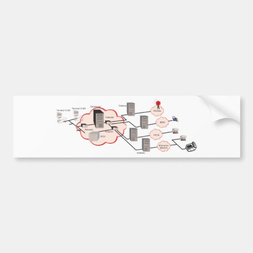 project net network bumper stickers