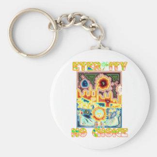 Prolife Virgin Mary Testimony Keychain