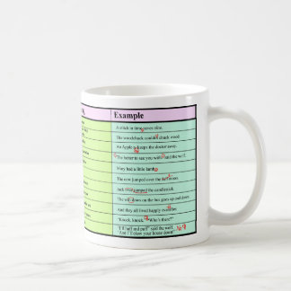 Proof Carefuly Proofreader s Mug