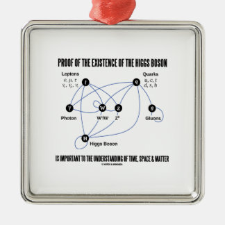 Proof Of The Existence Of The Higgs Boson Metal Ornament