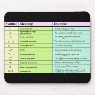 Proofreader Marks Mouse Pad