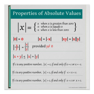 Properties of Absolute Values Math Poster