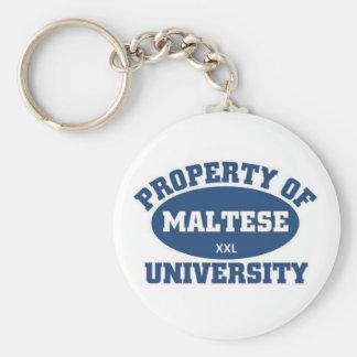 Property of xxl Maltese University Basic Round Button Key Ring