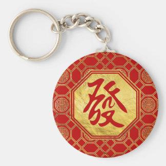Prosperity Feng Shui Symbol  in bagua shape Key Ring