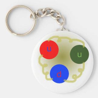 Proton Keychain
