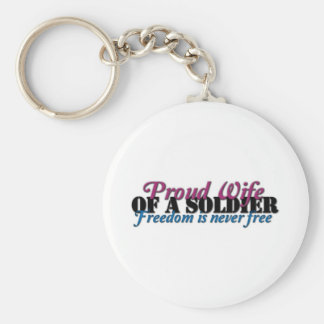 Proud Wife of a Soldier Key Chain