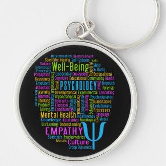 PSYCHOLOGY Word Cloud custom color key chain
