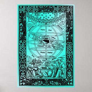 Ptolemy's System by Johanes de Monte Regio 1543 Poster