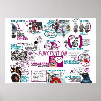 Punctuation Classroom Poster English KS2 KS3