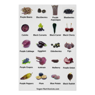 Purple and Blue Fruits and Vegetables Poster