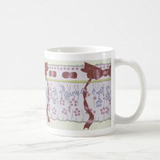 Put a Bow on it! Mug