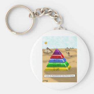 Pyramid Cartoon 9383 Key Ring