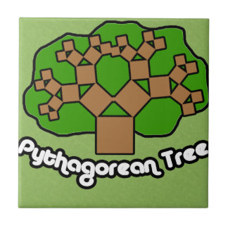 Pythagorean Tree Tile