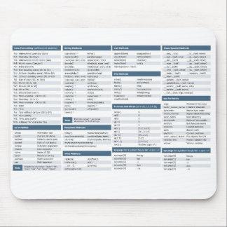 Python cheat sheet mouse mat