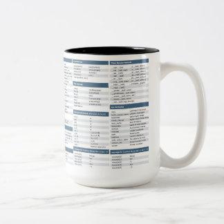 Python Cheat Sheet Mug