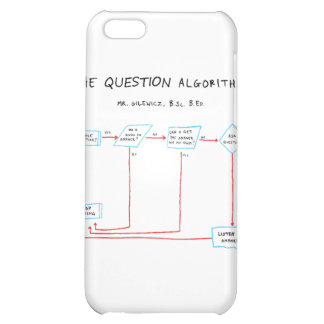 Question Algorithm Cover For iPhone 5C