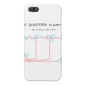 Question Algorithm Covers For iPhone 5