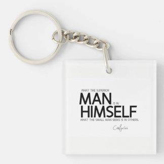 QUOTES: Confucius: Superior man seeks Key Ring