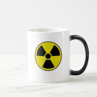 Radioactivity Sensing Mug