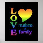 Rainbow Family poster