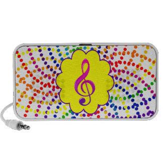 Rainbows and polka dots speaker.