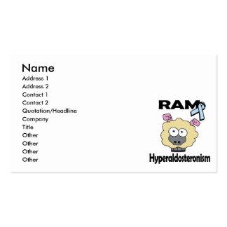 RAM Hyperaldosteronism Pack Of Standard Business Cards