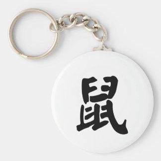 Rat Chinese Zodiac Sign Key Ring
