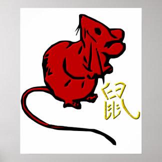 Rat Posters