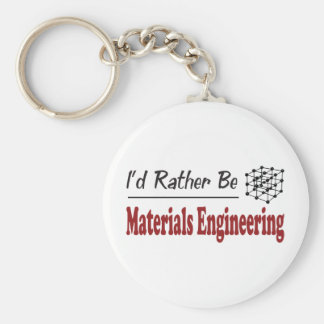 Rather Be Materials Engineering Basic Round Button Key Ring