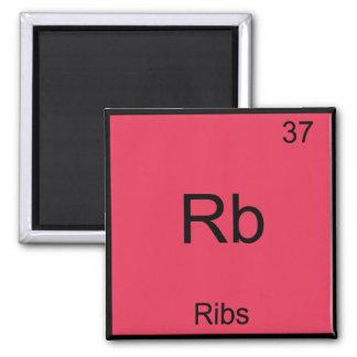 Rb - Ribs Chemistry Element Symbol Funny Magnet