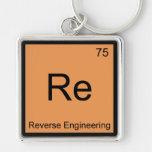 Re - Reverse Engineering Chemistry Element Symbol Key Chain
