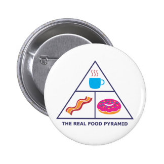 Real Food Pyramid - Coffee Bacon Donuts Pinback Button