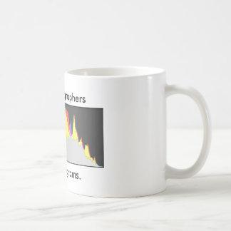 Real photographers use histograms. basic white mug