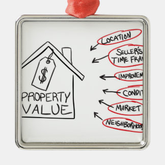 Realty Property Values Flow Chart Metal Ornament