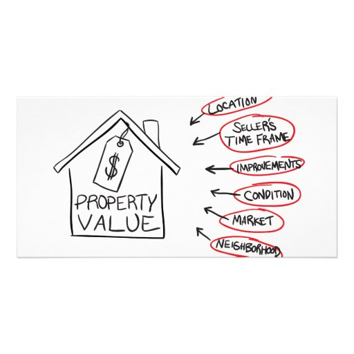 Realty Property Values Flow Chart Personalized Photo Card