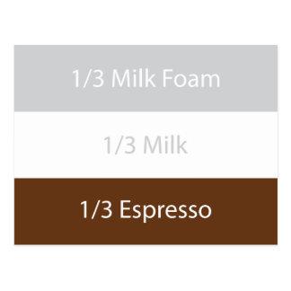 Recipe cappuccino Coffee   Text design Postcard