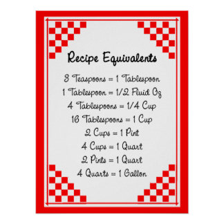 Recipe Equivalents Helper Red White Checked Poster