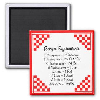 Recipe Equivalents Kitchen Helper Magnet
