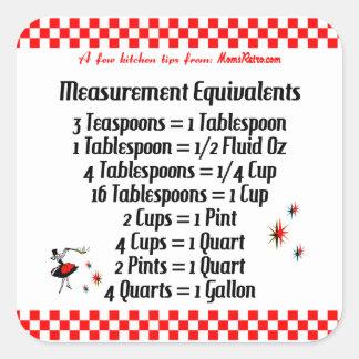 Recipe Equivalents MomsRetro Kitchen Tips Square Sticker