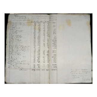 Record of colonies in Warthebruch, Poland, 1775 Print