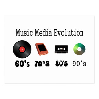 Recording Media Evolution Postcard