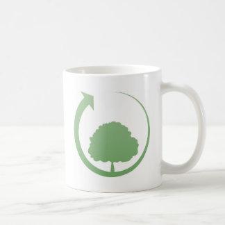 Recycling sign mugs
