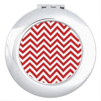 Red and White Zigzag Stripes Chevron Pattern Vanity Mirror