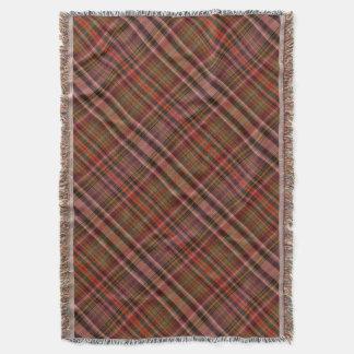 Red black green tartan pattern