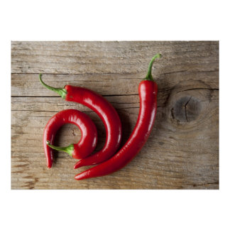 Red Chili Pepper Posters
