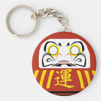 RED Daruma keychain is for your GOOD FORTUNE goals