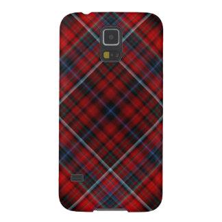 Red Plaid Samsung Galaxy S5 Case