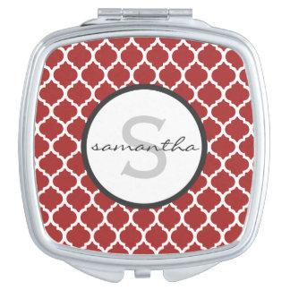 Red Quatrefoil Monogram Mirror For Makeup