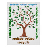 Reduce, Reuse, Recycle - Customisable Poster